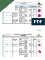 Lista de Especificaciones Técnicas de Epp Para Contratistas