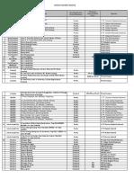 List Feed Mill Indonesia