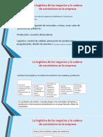 La Logistica de Los Negocios y Sus Cadenas de Suministro.pptx