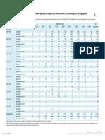 Asian MCAT Stats