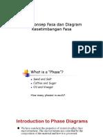 Konsep Fasa Dan Diagram Kesetimbangan Fasa