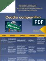 cuadrocomparativoteoriasmotivacionalespsicologiasocial-120927011455-phpapp02