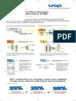 Linear Alkylbenzene Detal Process