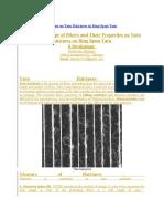 Effect of Fiber Properties on Yarn Hairiness in Ring Spun Yarn