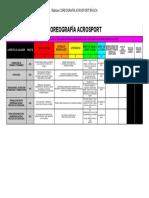 Rúbrica Coreografía Acrosport Básica - Rúbrica Coreografía Acrosport