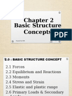CHAPTER 2- Basic Structure Concepts