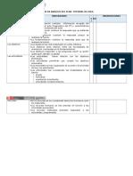 Ficha de Análisis de Tutoría
