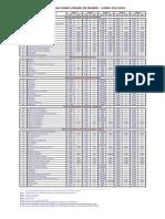 3-2015-10-05-Notas 2015-2016 UCM Fase B (3)