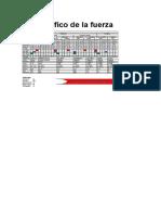 Plan Grafico de La Fuerza