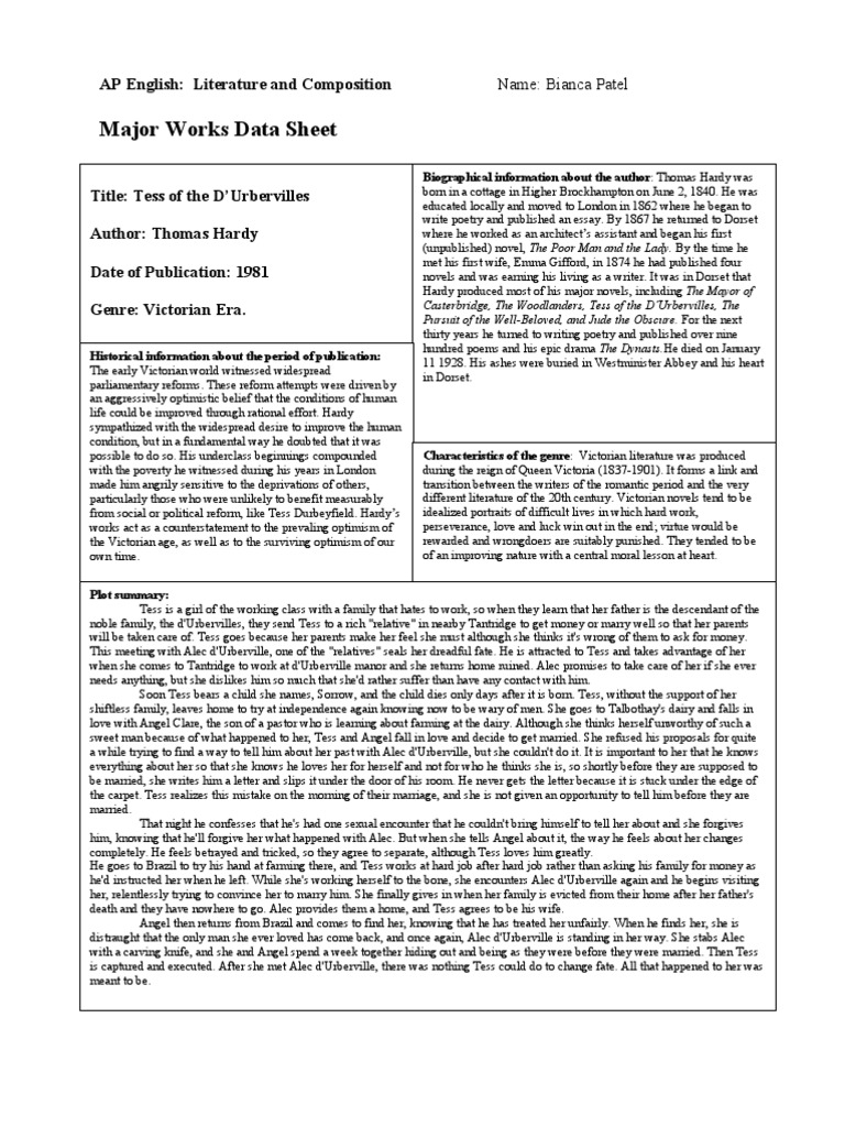 major works data sheet the things they carried The things they carried tim o'brien went to vietnam this is a short worksheet designed to get us to begin thinking about some of the major themes in this.