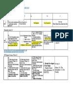 Science Classes Week 32 Schedule Post