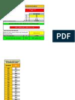Tabela Fator Previdenciario-2015