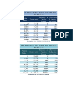 Tabla Impuesto Renta 2016-2015
