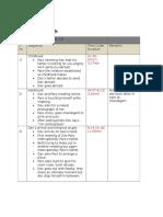 Devd Script Analysis