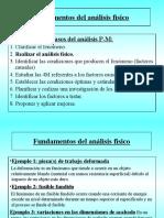 ANALISIS PM2
