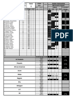 rlwright scorecard 2015-2016