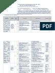 2016 Odec Programación Anual, Unidades Didácticas
