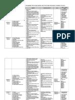 Rancangan Pembelajaran Dan Pengajaran Pendidikan Jasmani Dan Pendidikan Kesihatan Tingkatan Dua 2015