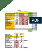 Modelo de Costeo Para Exportacion Ampv