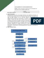 Plan de Clases (Quimica )