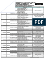 Karachi Board Intermediate Date Sheet 2016
