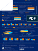Accenture Upstream Oil Gas Digital Energy Trends Survey Infographic Final