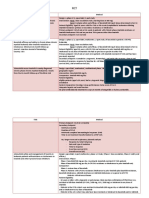 Aj. Chulaporn Bosutinib RCT Table