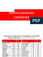 Malf Cardiaca 2014 PG