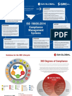 Compliance Management Systems Pullout v4 - GRCI Colours Web