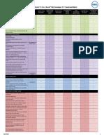 Toad for Oracle 12_0 vs SQL Developer Functional Matrix_final