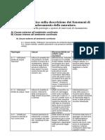 Patologie1 murature