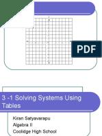 3-1 solvesystemsbygraphing