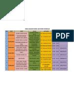 Msaj Gwl Schedule