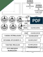 ID CARD PKL.doc
