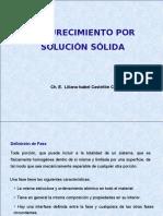 Tema 6 Endurecimiento Por Solución Sólida