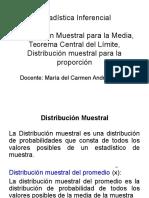 Clases de Estadística Distrib muestral de medias