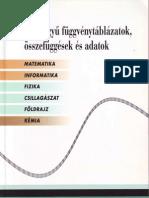 Négyjegyű függvénytáblázatok