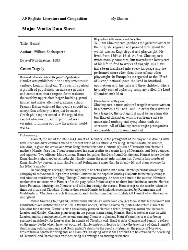 worksheet Major Data Worksheet major works datasheet hamlet william shakespeare