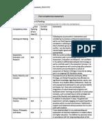 briggs post competencies assessment