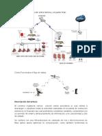 fase 3 antenas y propagacion ap6.doc