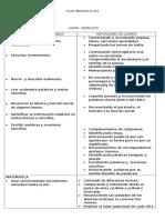 Plan Periodico Nº2