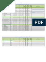 Cronograma Adquisición de Materiales