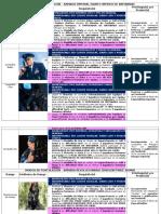 Sistema de Rangos (2016) - Modos de Postulación