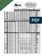 East Penn - Deka Spec Sheet (Form 0007 - April 2012)
