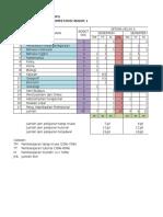Pemetaan SKK Paket C +contoh Jadwal