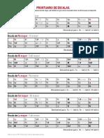 prontuario-de-escalas-sin-bemoles-1.pdf