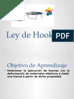 ppt Ley de Hooke
