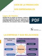 Sesion 01_adm Prod Objetivos Empresariales (1)