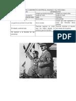 Cuadro Comparativo Entre El Nazismo y El Fascismo