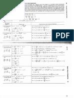 Beam Formulas